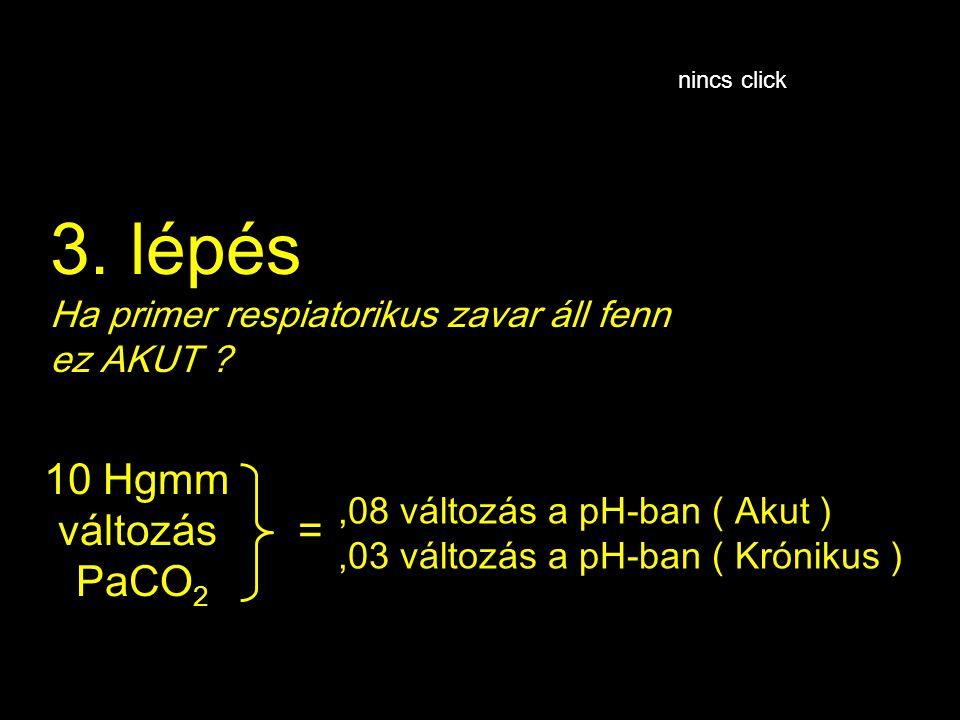 3. lépés 10 Hgmm változás PaCO2 =