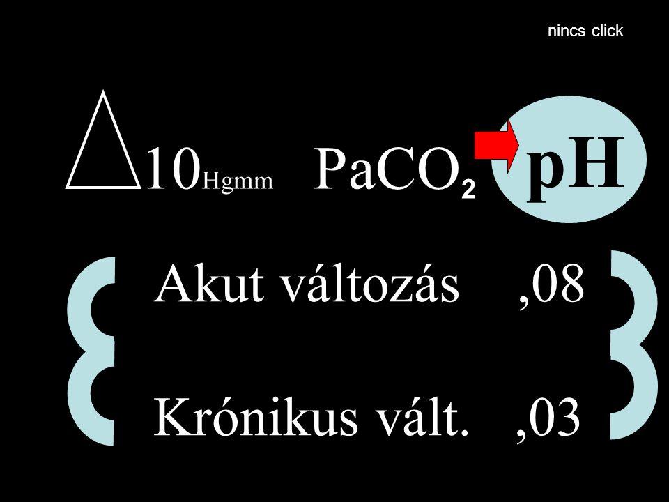 nincs click pH 10Hgmm PaCO2 Akut változás ,08 Krónikus vált. ,03