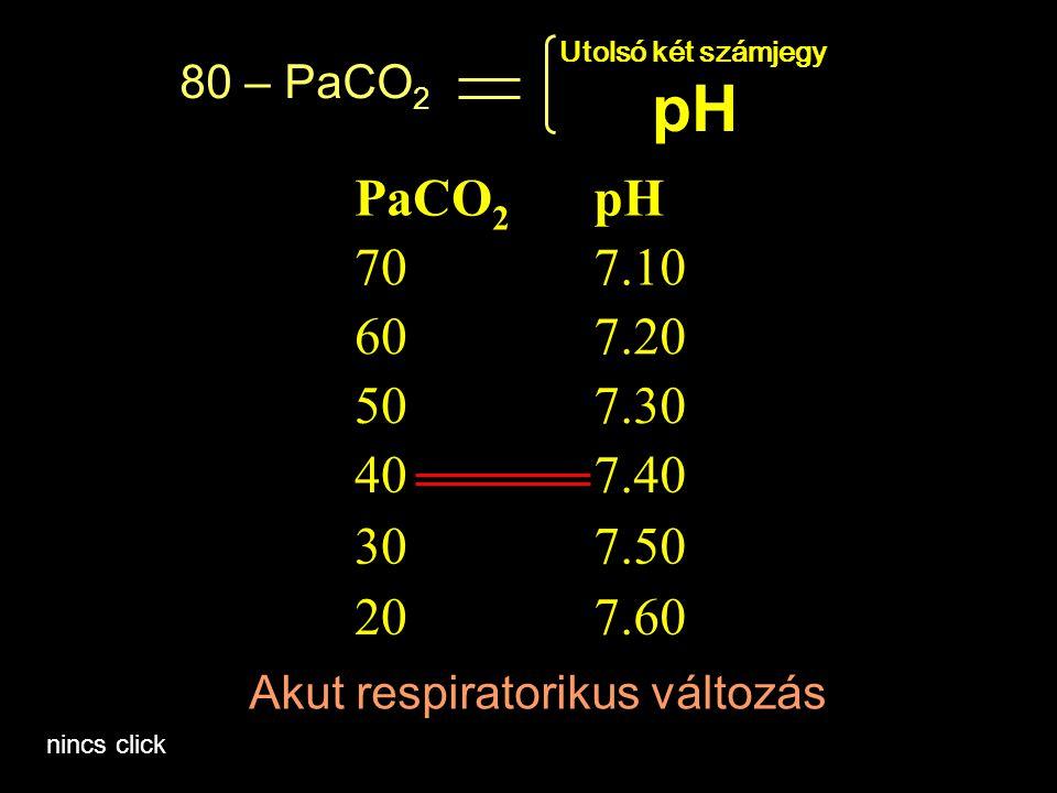 Akut respiratorikus változás