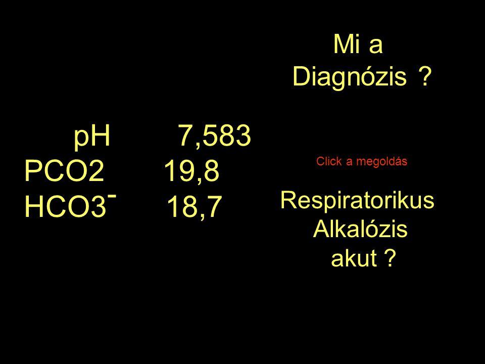 pH 7,583 PCO2 19,8 HCO3- 18,7 Mi a Diagnózis Respiratorikus