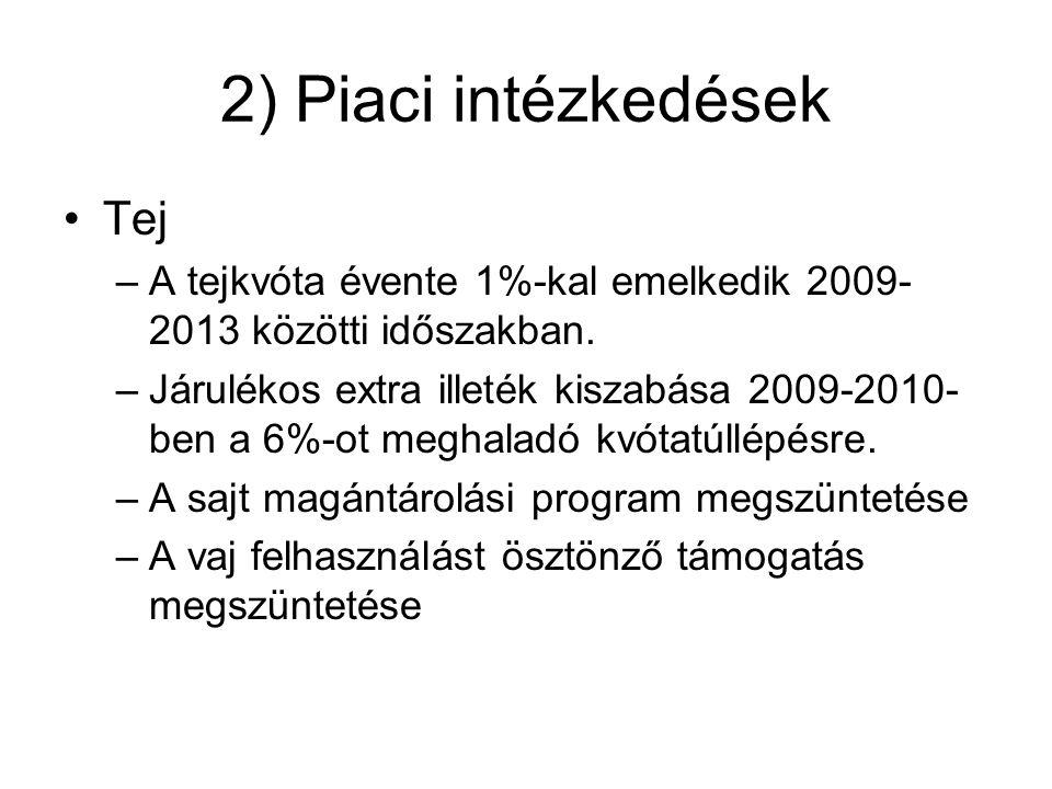 2) Piaci intézkedések Tej