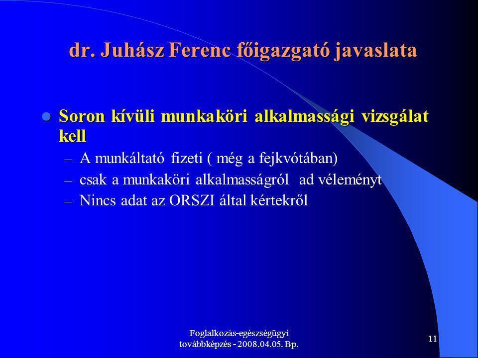 dr. Juhász Ferenc főigazgató javaslata