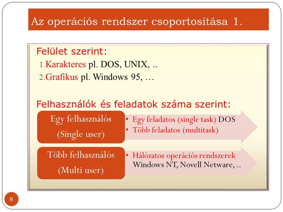 Az operációs rendszer csoportosítása 1.