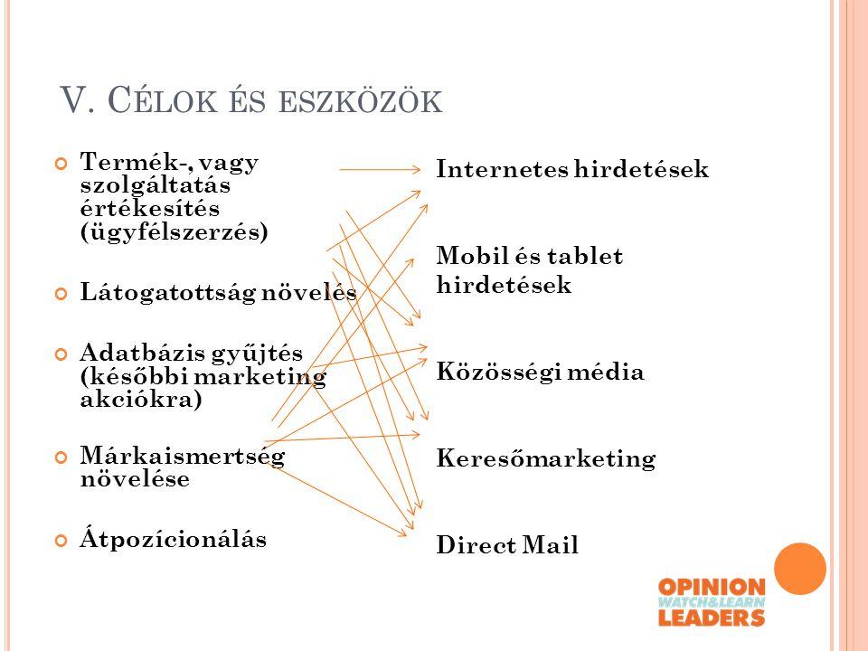 V. Célok és eszközök Termék-, vagy szolgáltatás értékesítés (ügyfélszerzés) Látogatottság növelés.