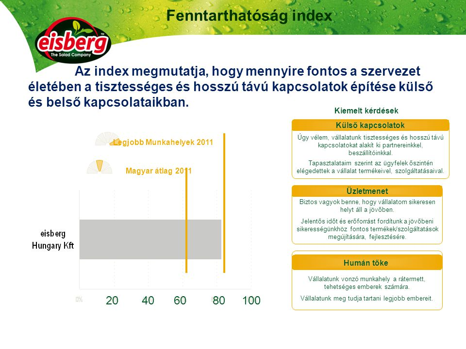 Fenntarthatóság index