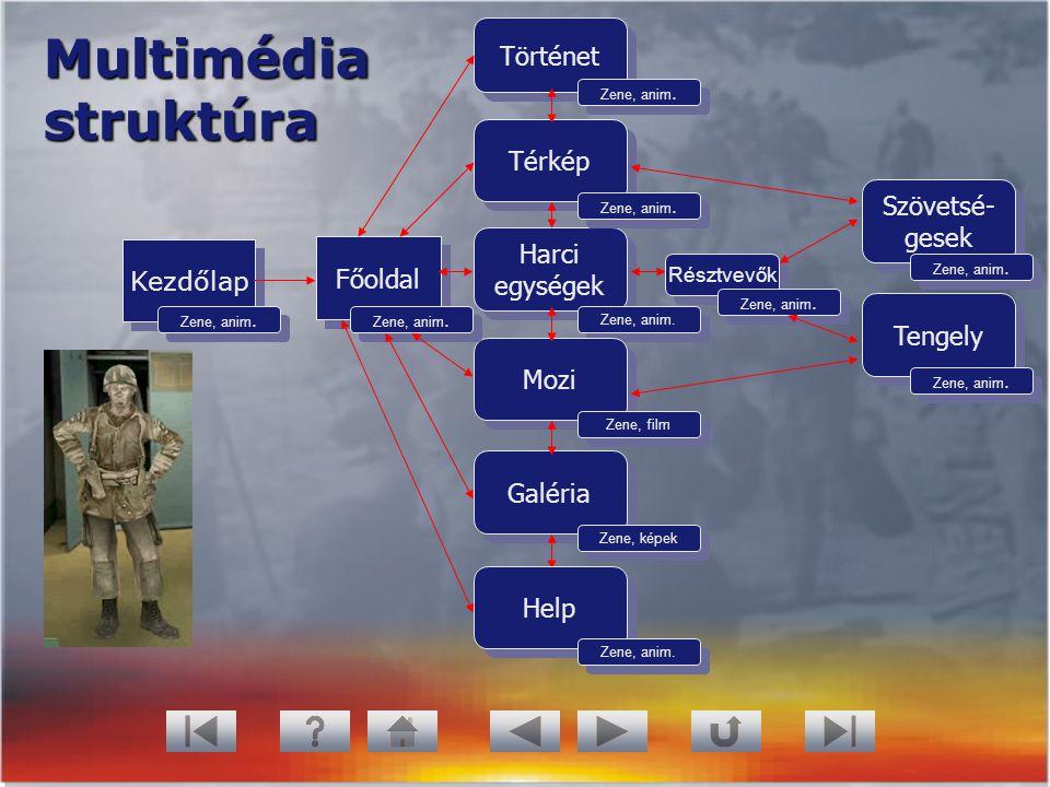 Multimédia struktúra Történet Térkép Szövetsé- gesek Harci egységek