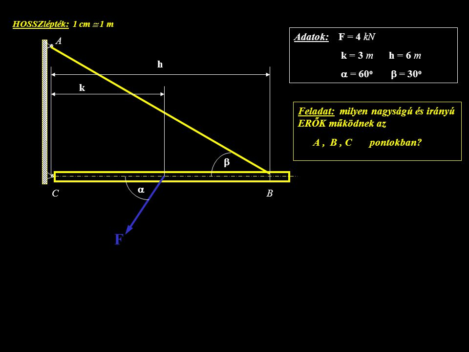 F Adatok: F = 4 kN k = 3 m h = 6 m a = 60o b = 30o A h k