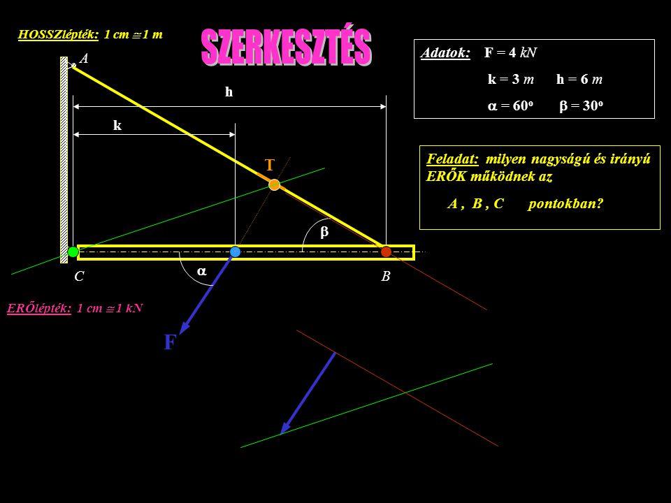SZERKESZTÉS F T Adatok: F = 4 kN k = 3 m h = 6 m a = 60o b = 30o A h k