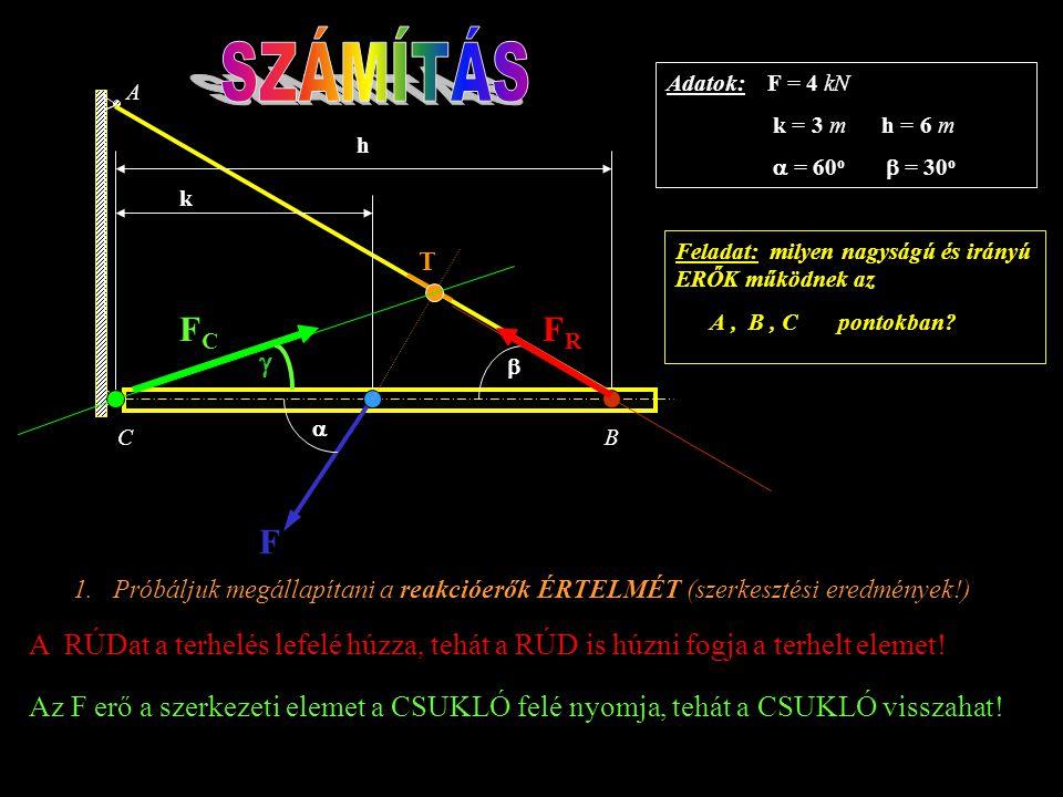 SZÁMÍTÁS Adatok: F = 4 kN. k = 3 m h = 6 m. a = 60o b = 30o. A. h. k. Feladat: milyen nagyságú és irányú ERŐK működnek az.