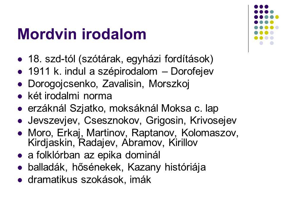 Mordvin irodalom 18. szd-tól (szótárak, egyházi fordítások)