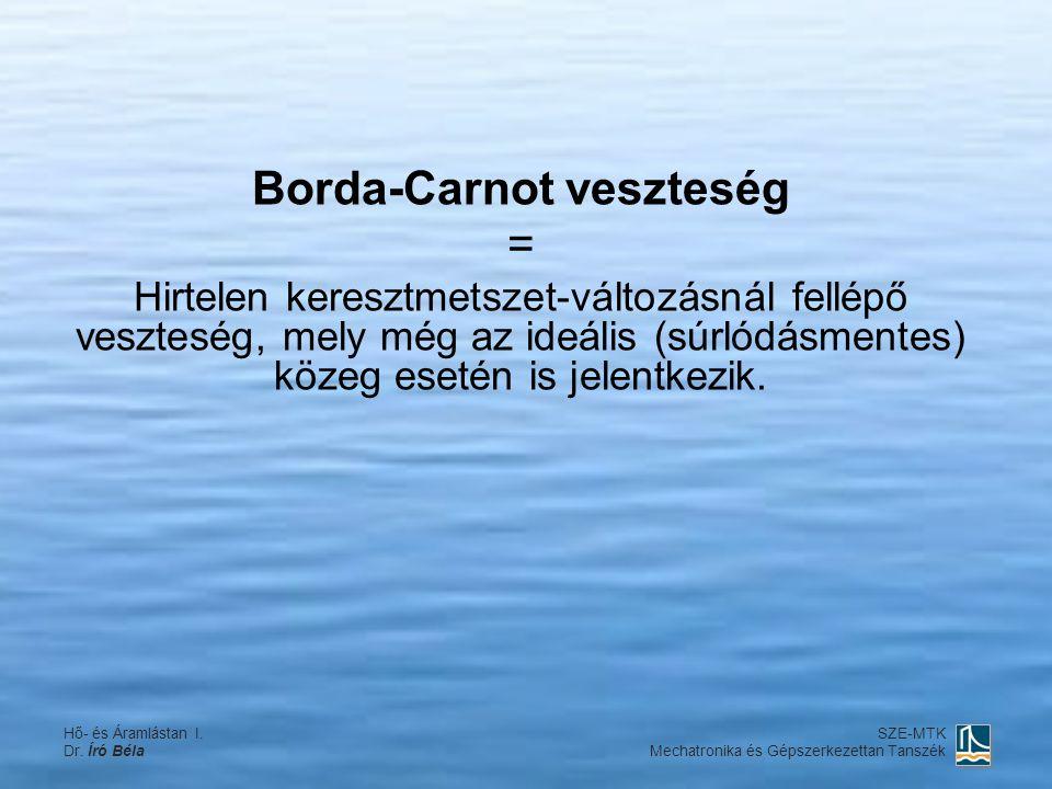 Borda-Carnot veszteség