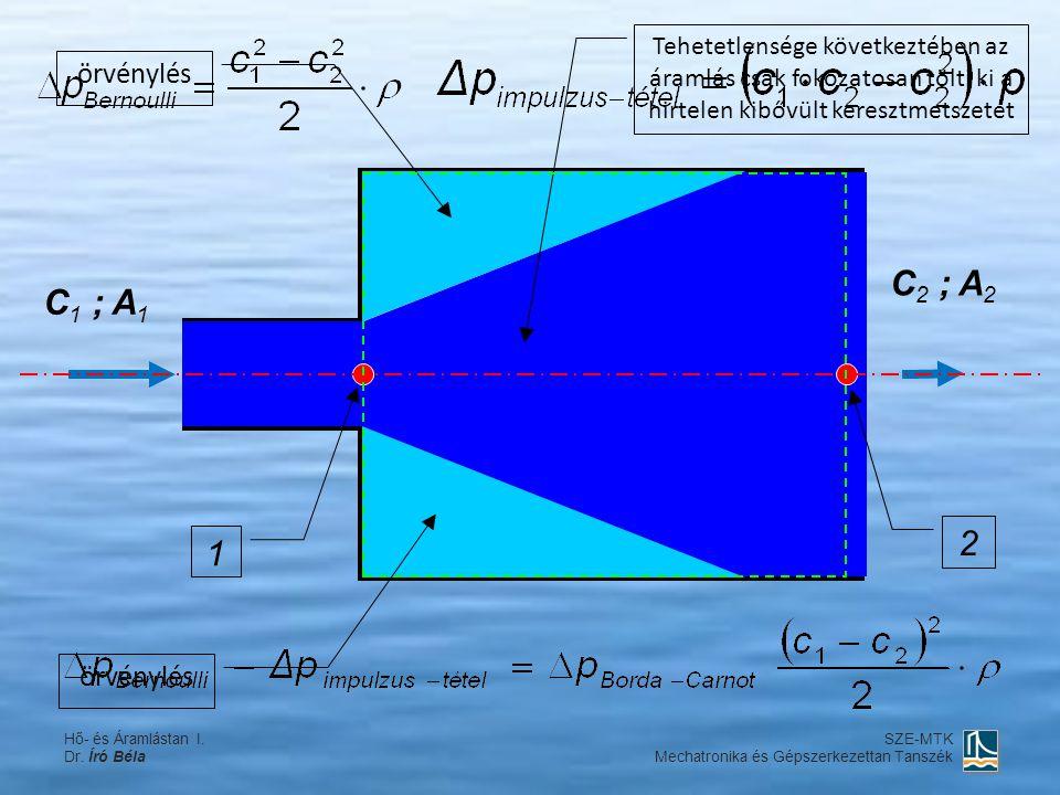 C2 ; A2 C1 ; A1 2 1 örvénylés örvénylés