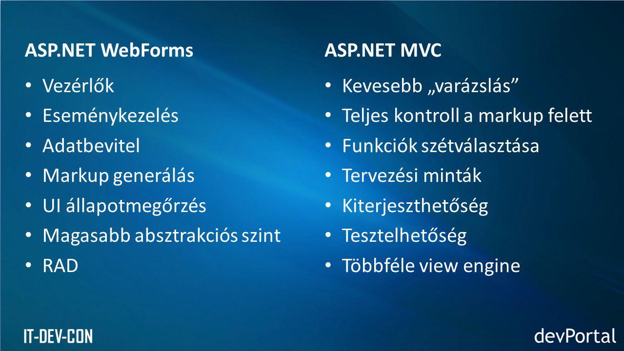 ASP.NET WebForms ASP.NET MVC. Vezérlők. Eseménykezelés. Adatbevitel. Markup generálás. UI állapotmegőrzés.