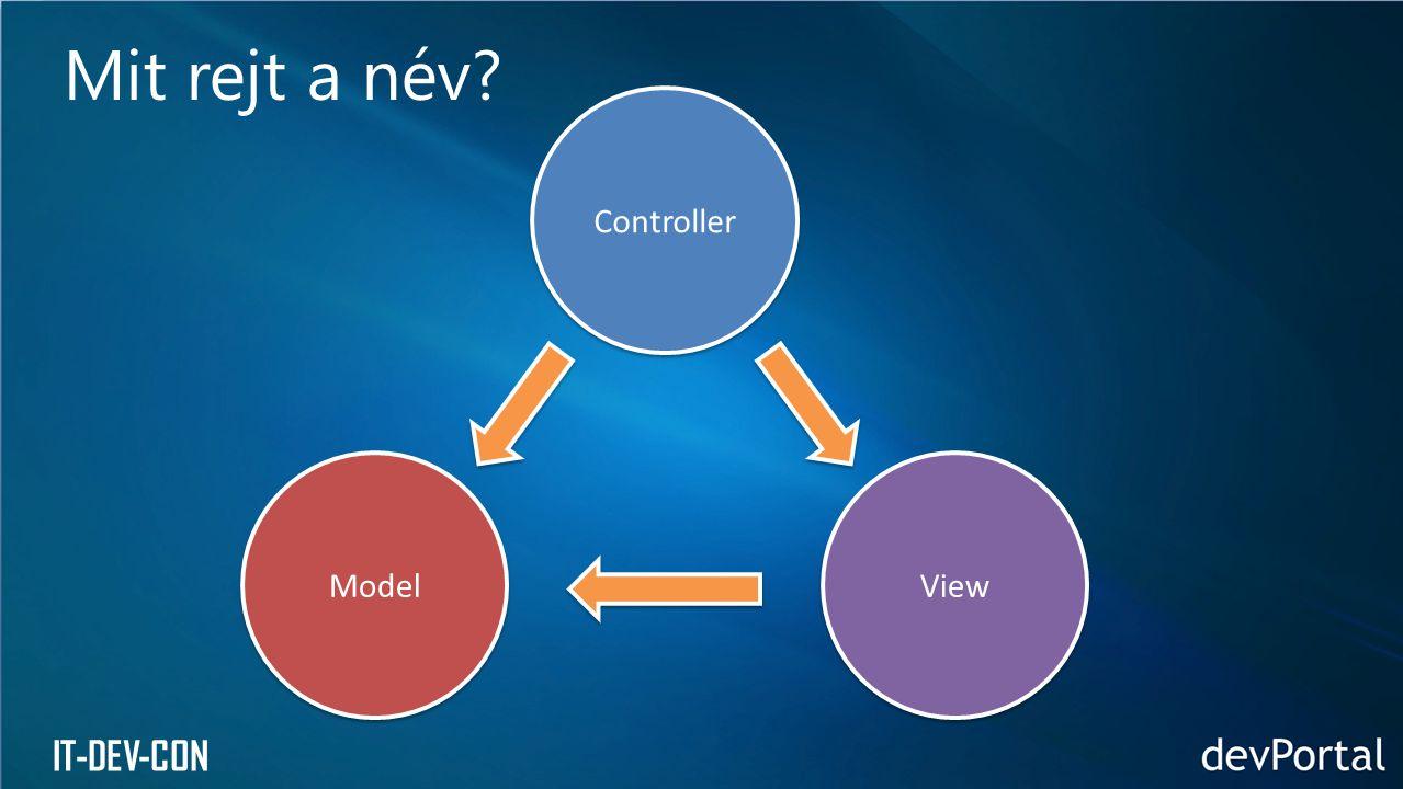 Mit rejt a név Controller Model View