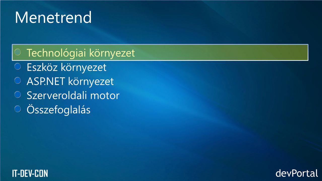 Menetrend Technológiai környezet Eszköz környezet ASP.NET környezet