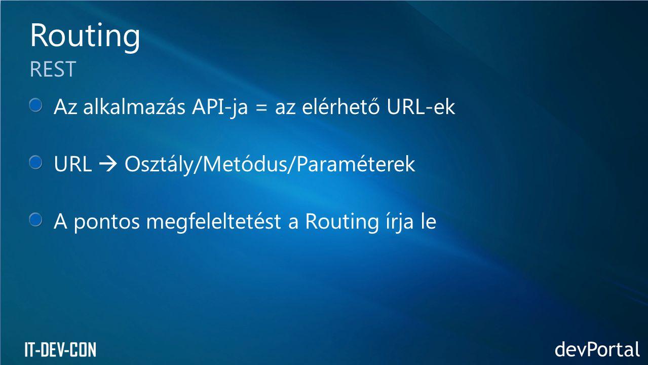 Routing REST Az alkalmazás API-ja = az elérhető URL-ek