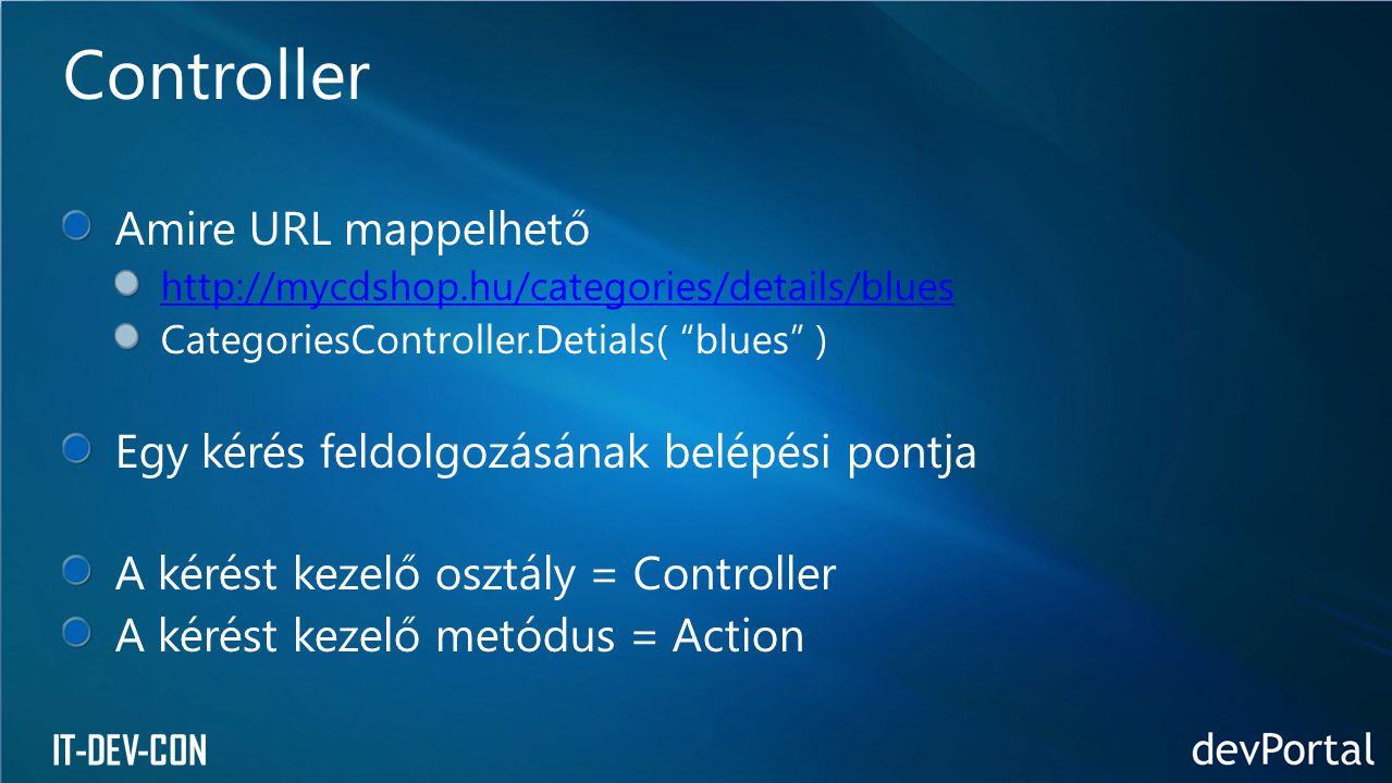 Controller Amire URL mappelhető