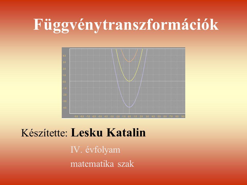 Függvénytranszformációk