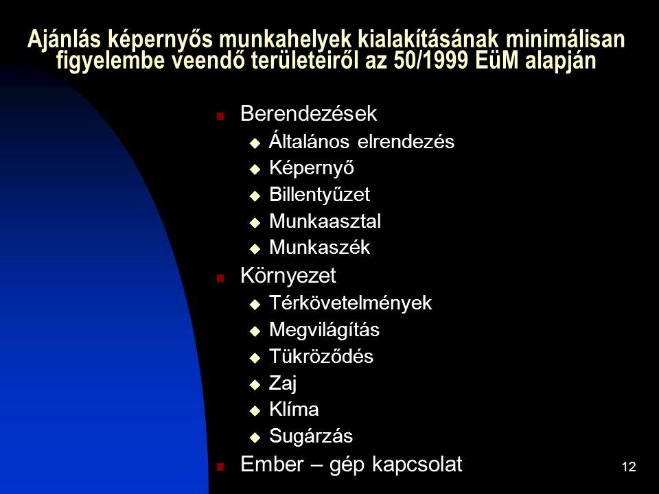 Ajánlás képernyős munkahelyek kialakításának minimálisan figyelembe veendő területeiről az 50/1999 EüM alapján
