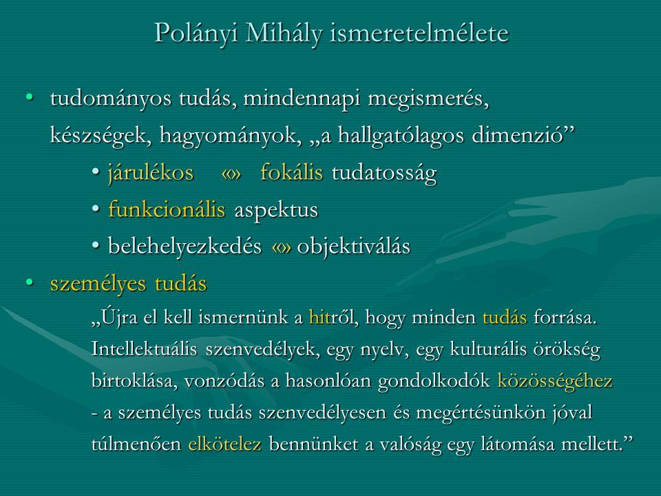 Polányi Mihály ismeretelmélete