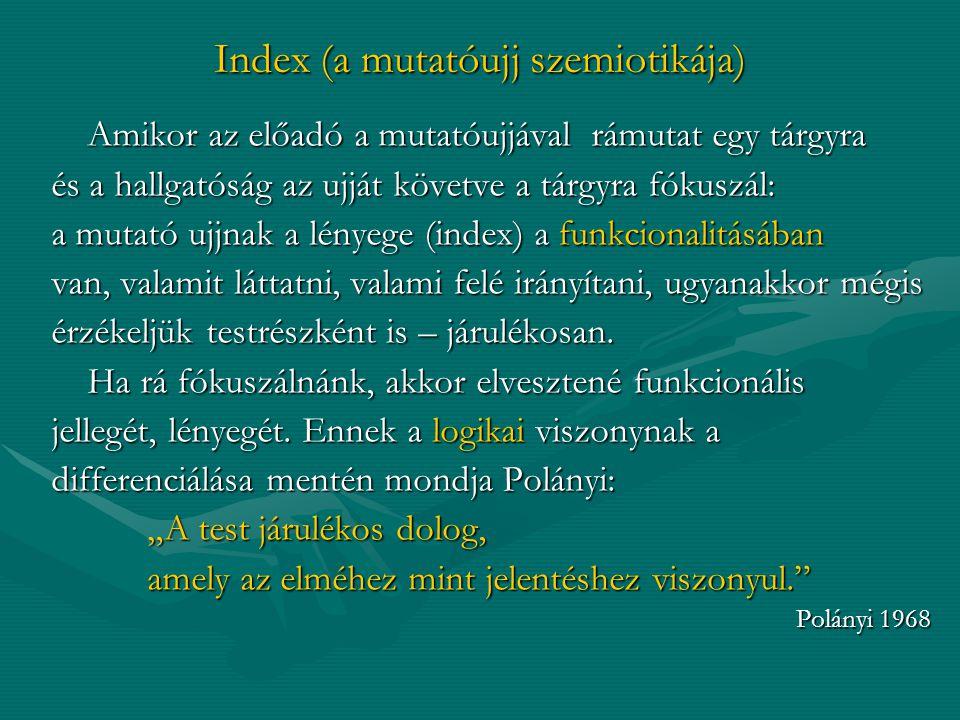 Index (a mutatóujj szemiotikája)
