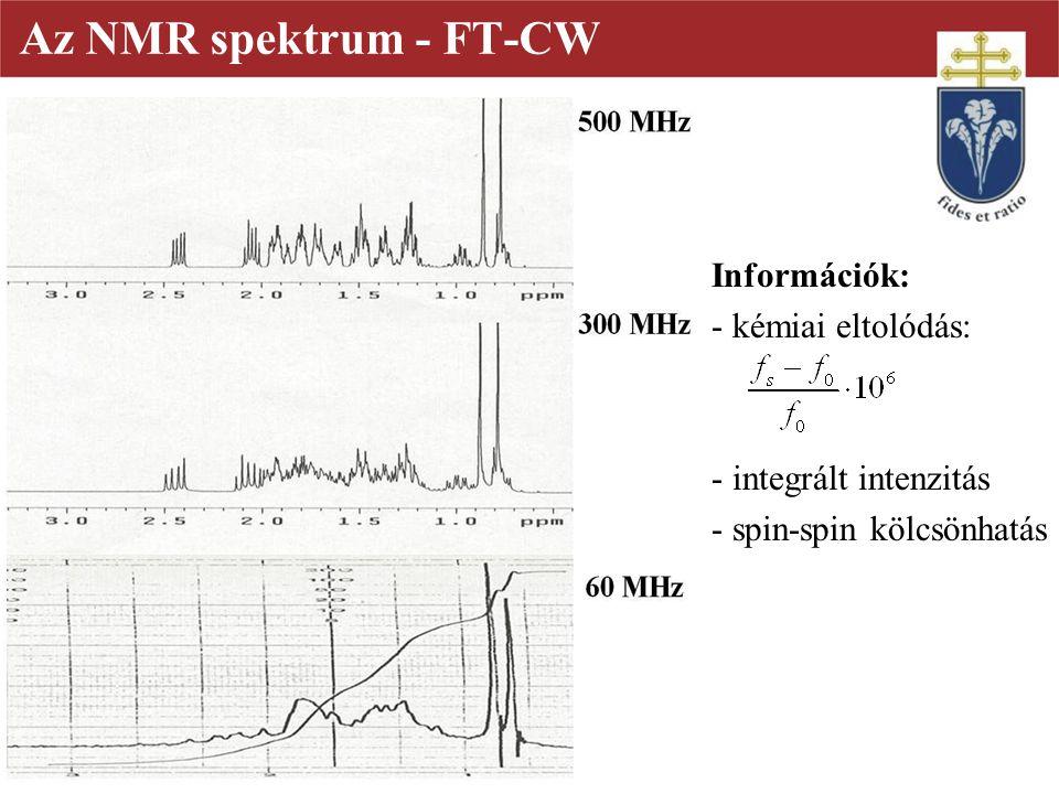 Az NMR spektrum - FT-CW Információk: - kémiai eltolódás: - integrált intenzitás - spin-spin kölcsönhatás