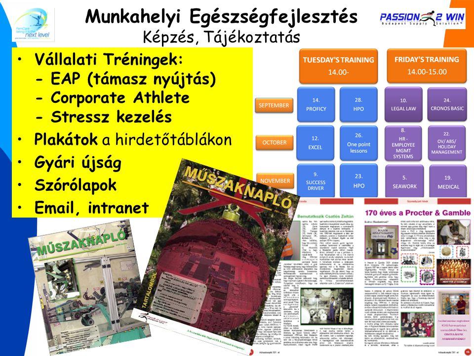 Munkahelyi Egészségfejlesztés Képzés, Tájékoztatás
