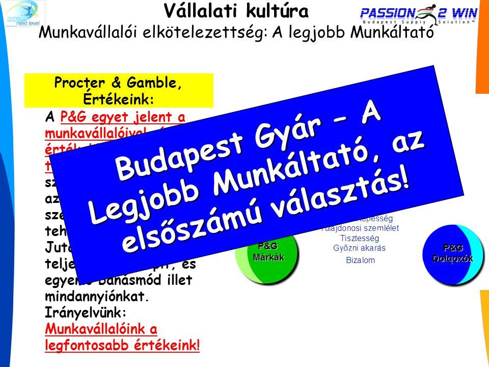 Budapest Gyár – A Legjobb Munkáltató, az elsőszámú választás!