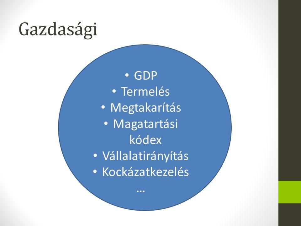 Gazdasági GDP Termelés Megtakarítás Magatartási kódex