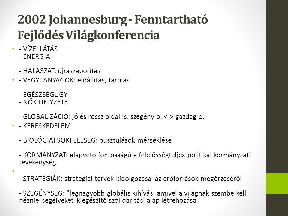 2002 Johannesburg - Fenntartható Fejlődés Világkonferencia