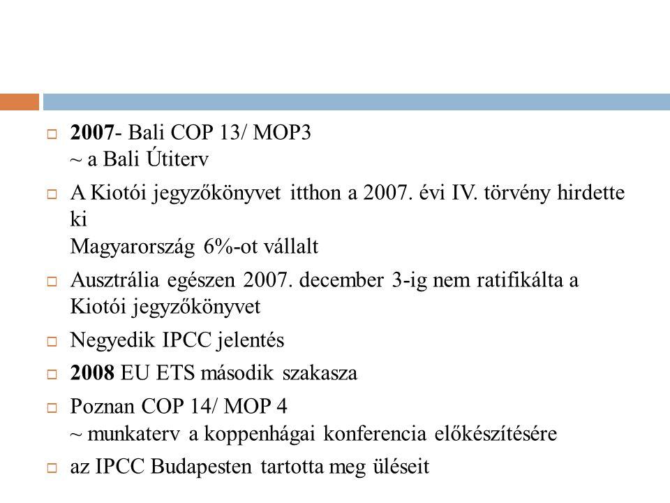 2007- Bali COP 13/ MOP3 ~ a Bali Útiterv