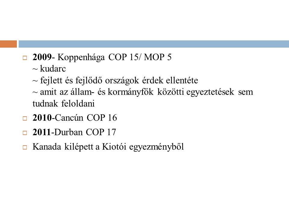 2009- Koppenhága COP 15/ MOP 5 ~ kudarc ~ fejlett és fejlődő országok érdek ellentéte ~ amit az állam- és kormányfők közötti egyeztetések sem tudnak feloldani