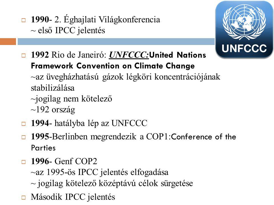 1990- 2. Éghajlati Világkonferencia ~ első IPCC jelentés