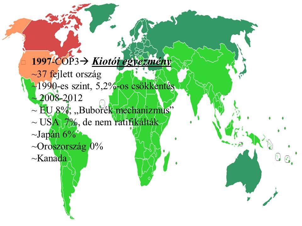"""1997-COP3 Kiotói egyezmény ~37 fejlett ország ~1990-es szint, 5,2%-os csökkentés ~ 2008-2012 ~ EU 8%, """"Buborék mechanizmus ~ USA 7%, de nem ratifikálták ~Japán 6% ~Oroszország 0% ~Kanada"""