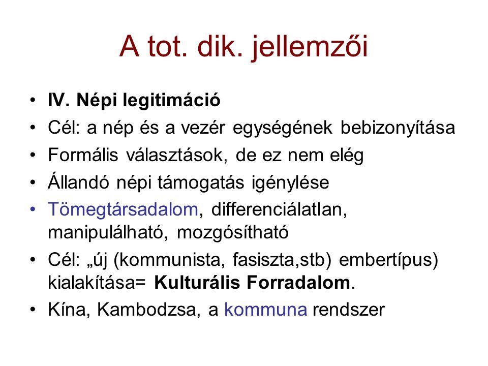 A tot. dik. jellemzői IV. Népi legitimáció