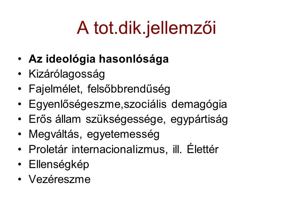 A tot.dik.jellemzői Az ideológia hasonlósága Kizárólagosság