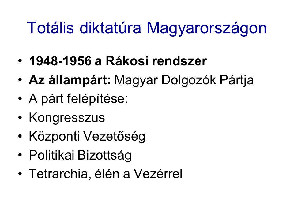 Totális diktatúra Magyarországon