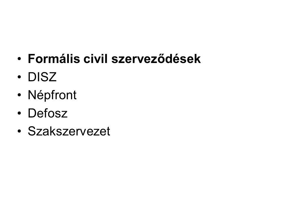 Formális civil szerveződések