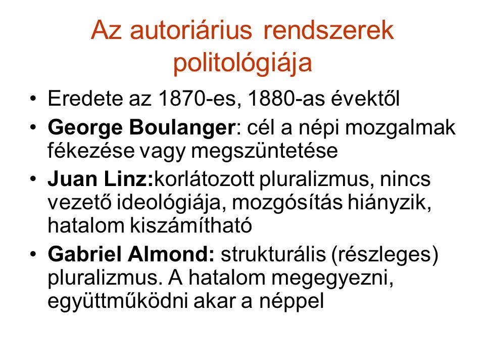 Az autoriárius rendszerek politológiája