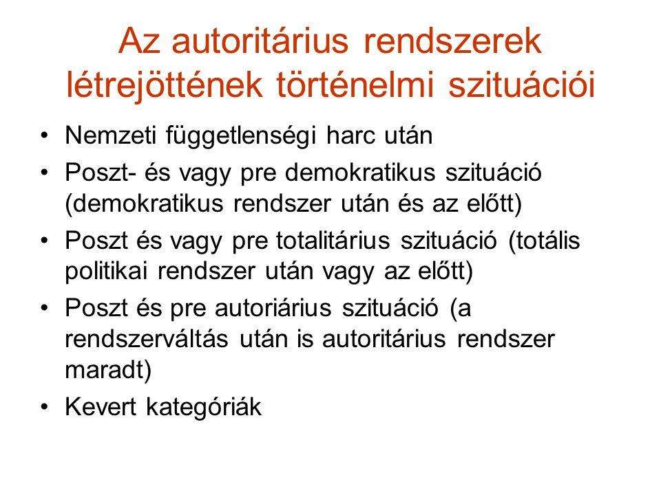 Az autoritárius rendszerek létrejöttének történelmi szituációi