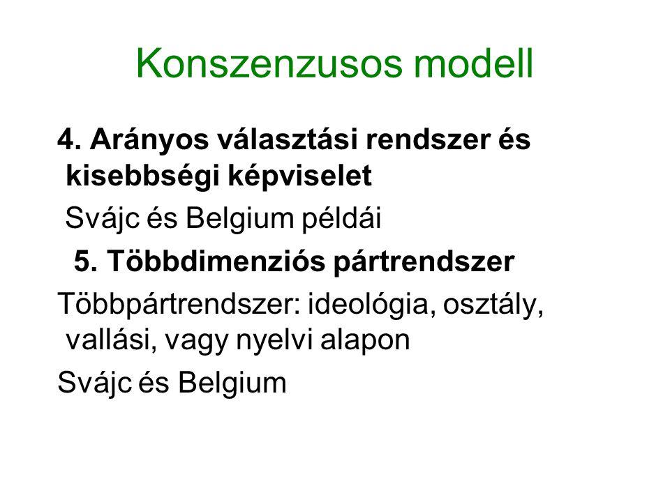 Konszenzusos modell 4. Arányos választási rendszer és kisebbségi képviselet. Svájc és Belgium példái.