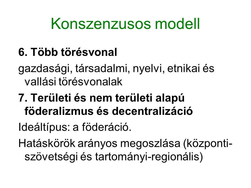 Konszenzusos modell 6. Több törésvonal