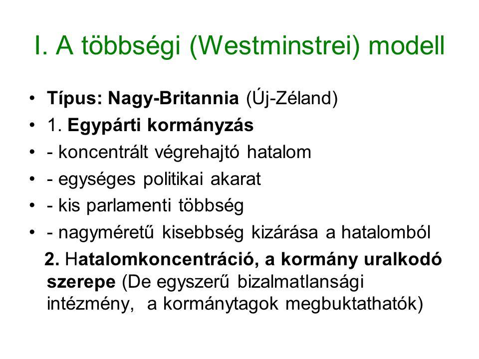 I. A többségi (Westminstrei) modell