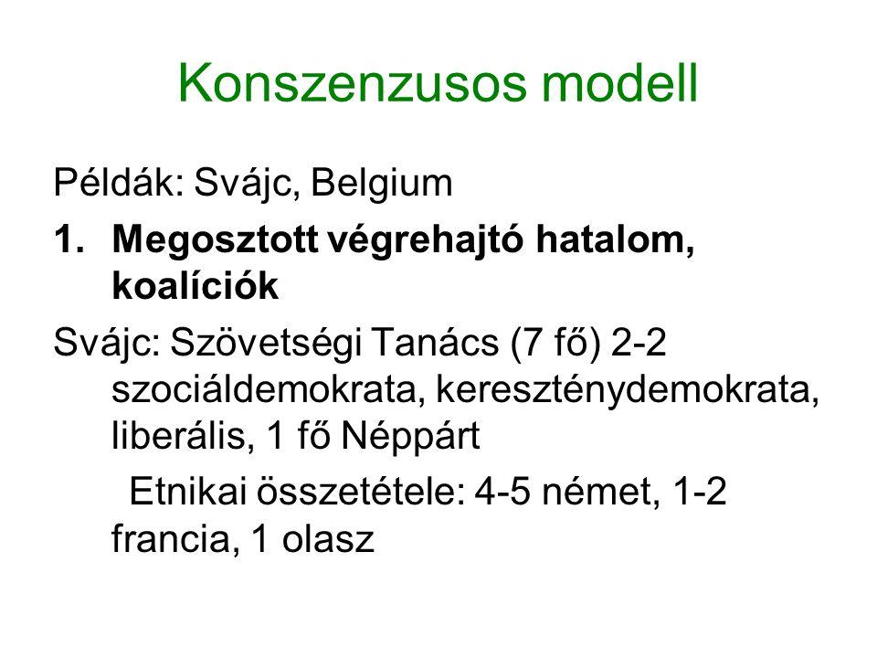 Konszenzusos modell Példák: Svájc, Belgium