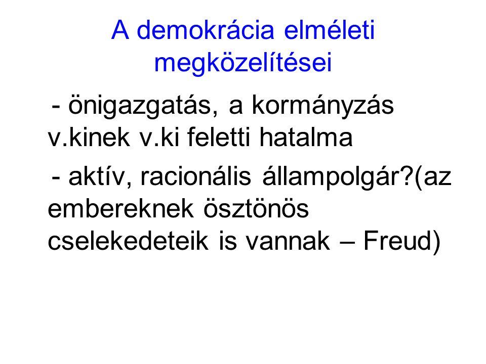 A demokrácia elméleti megközelítései