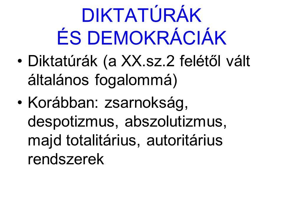DIKTATÚRÁK ÉS DEMOKRÁCIÁK