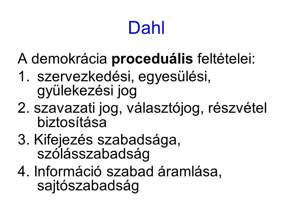 Dahl A demokrácia proceduális feltételei: