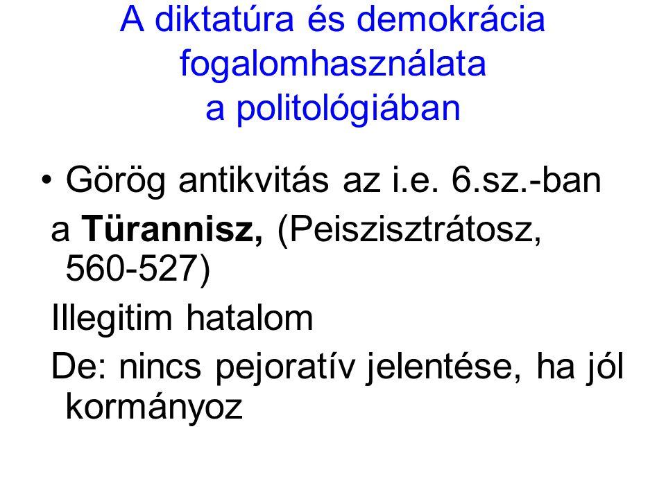 A diktatúra és demokrácia fogalomhasználata a politológiában