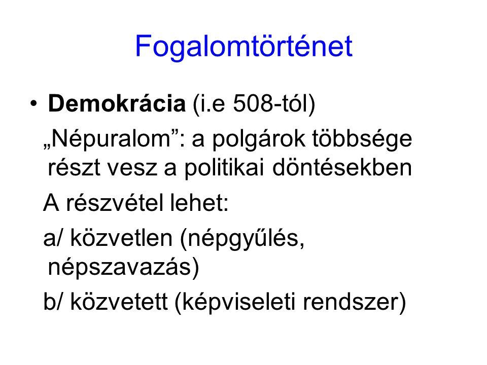Fogalomtörténet Demokrácia (i.e 508-tól)