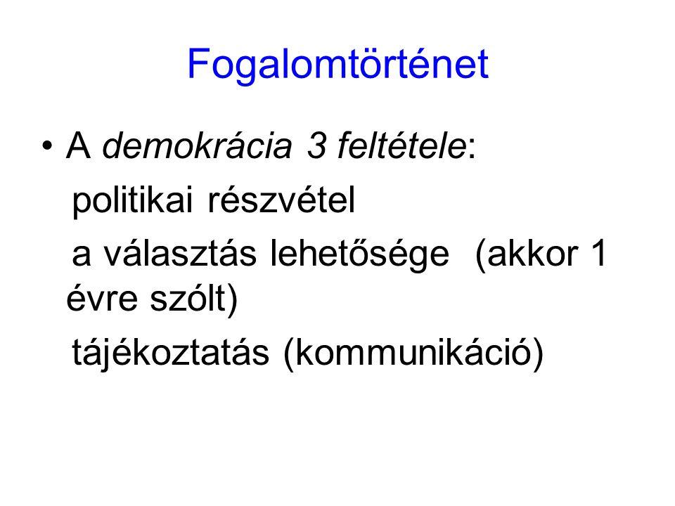 Fogalomtörténet A demokrácia 3 feltétele: politikai részvétel